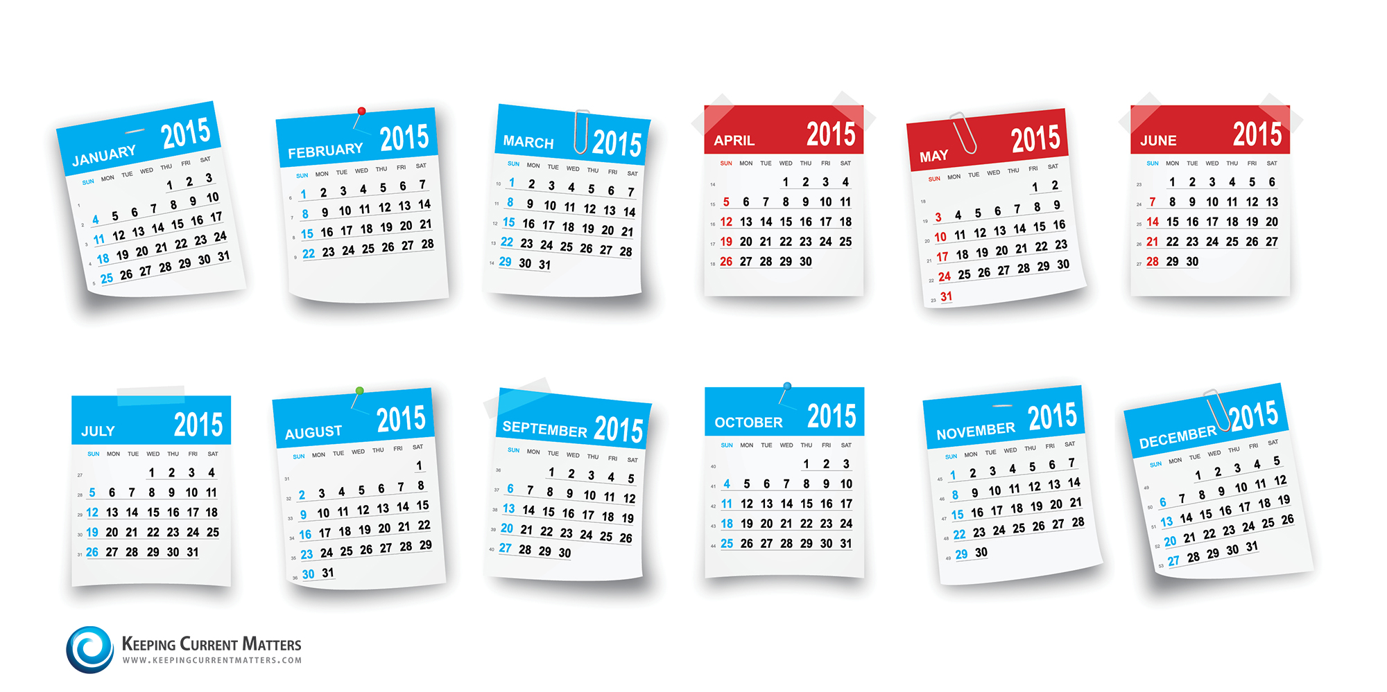 2015 Popular Selling Months | Keeping Current Matters