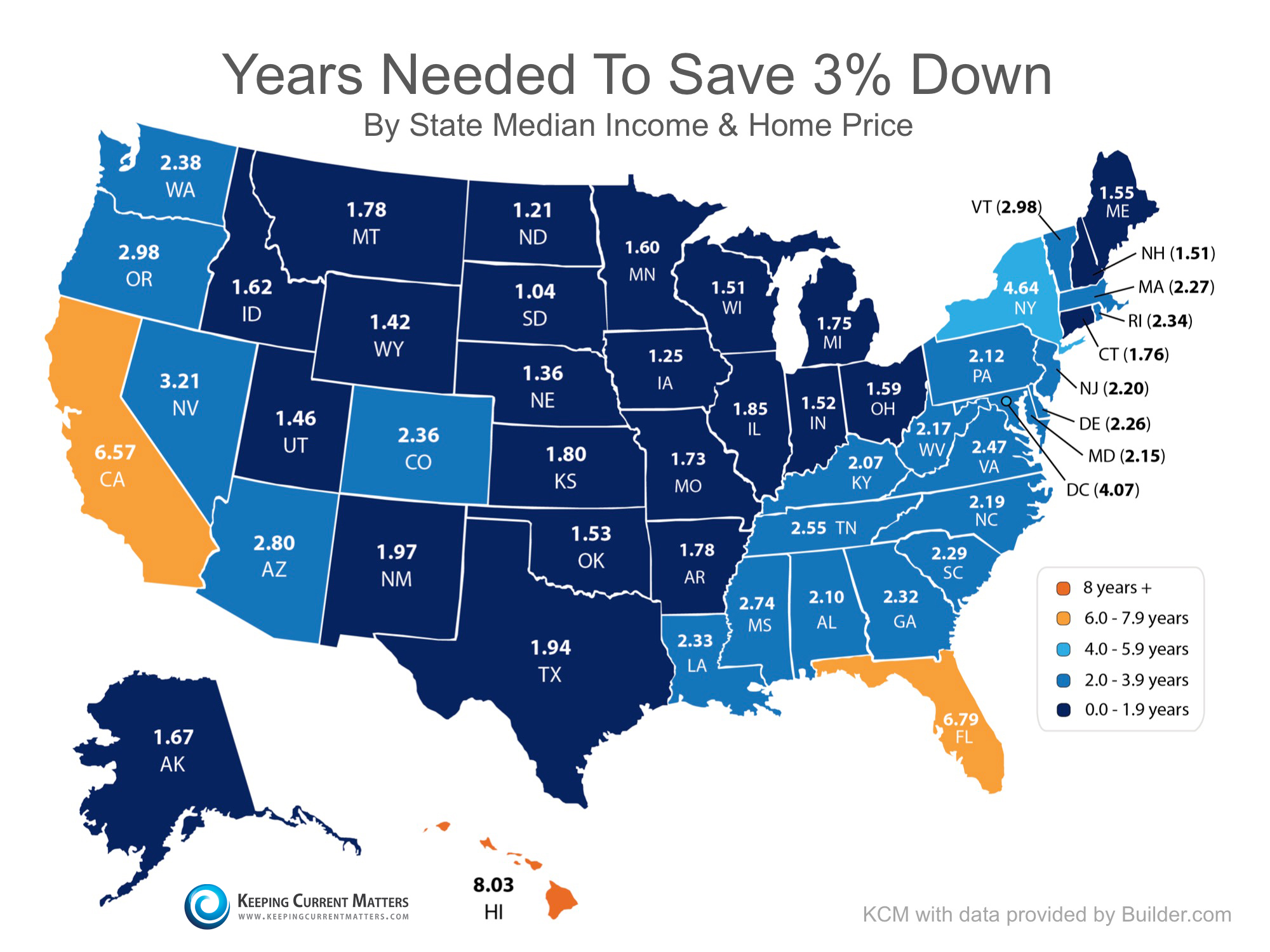 You Can Save for a Down Payment Faster Than You Think | Keeping Current Matters