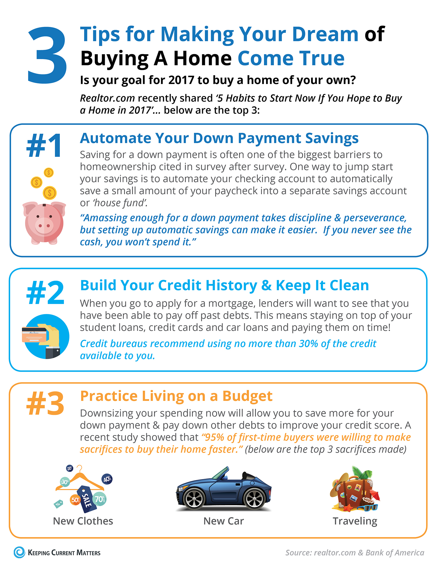 3 tips for making your dream of buying a home come true for Tips before buying a house