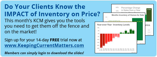 Inventory-&-Price