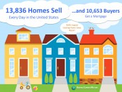 NAR's August Existing Home Sales Report [INFOGRAPHIC]   Keeping Current Matters