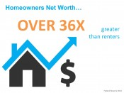 Net Worth | Keeping Current Matters