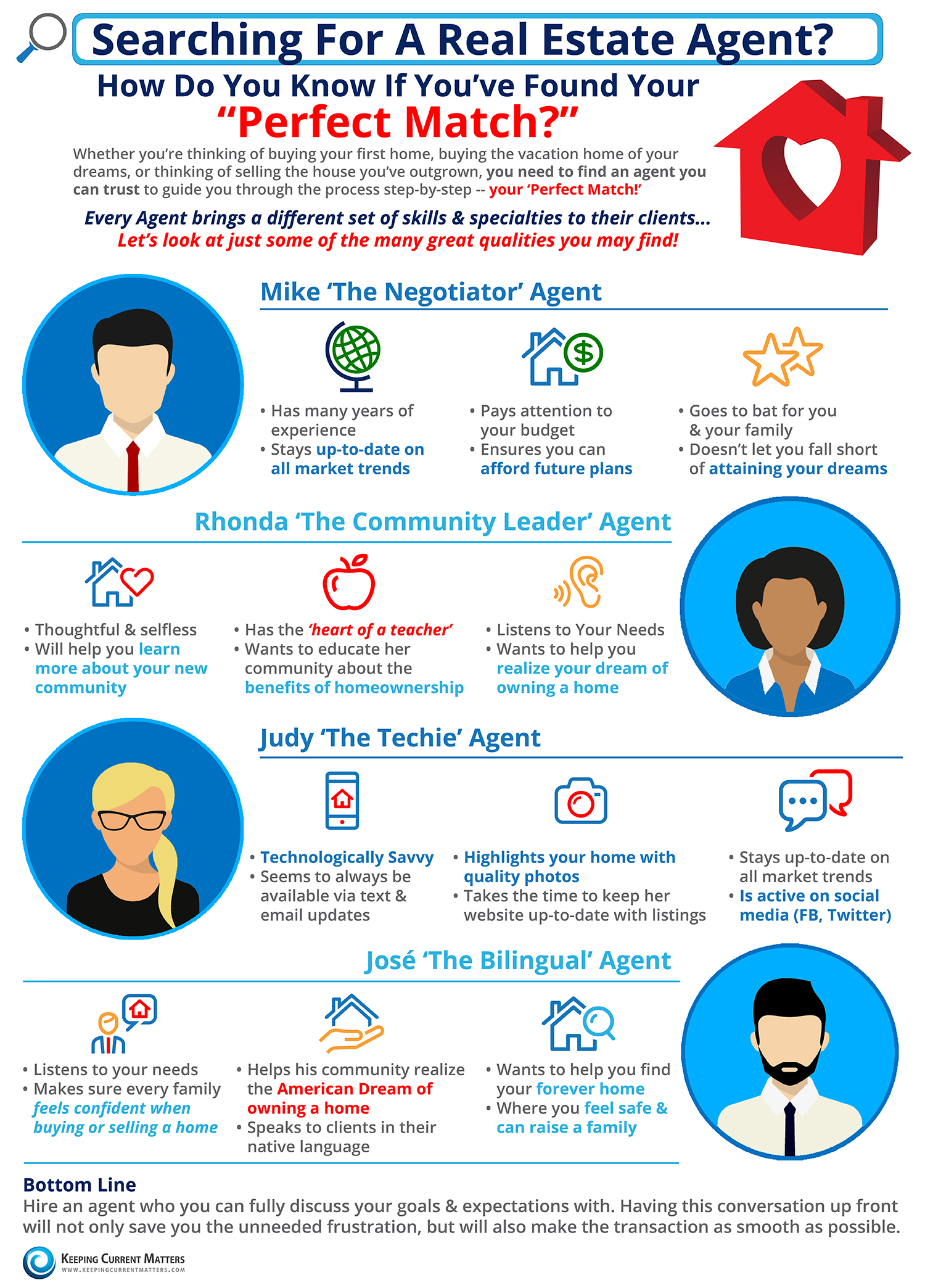 How Do You Know If You've Found Your 'Perfect Match'? [INFOGRAPHIC]   Keeping Current Matters