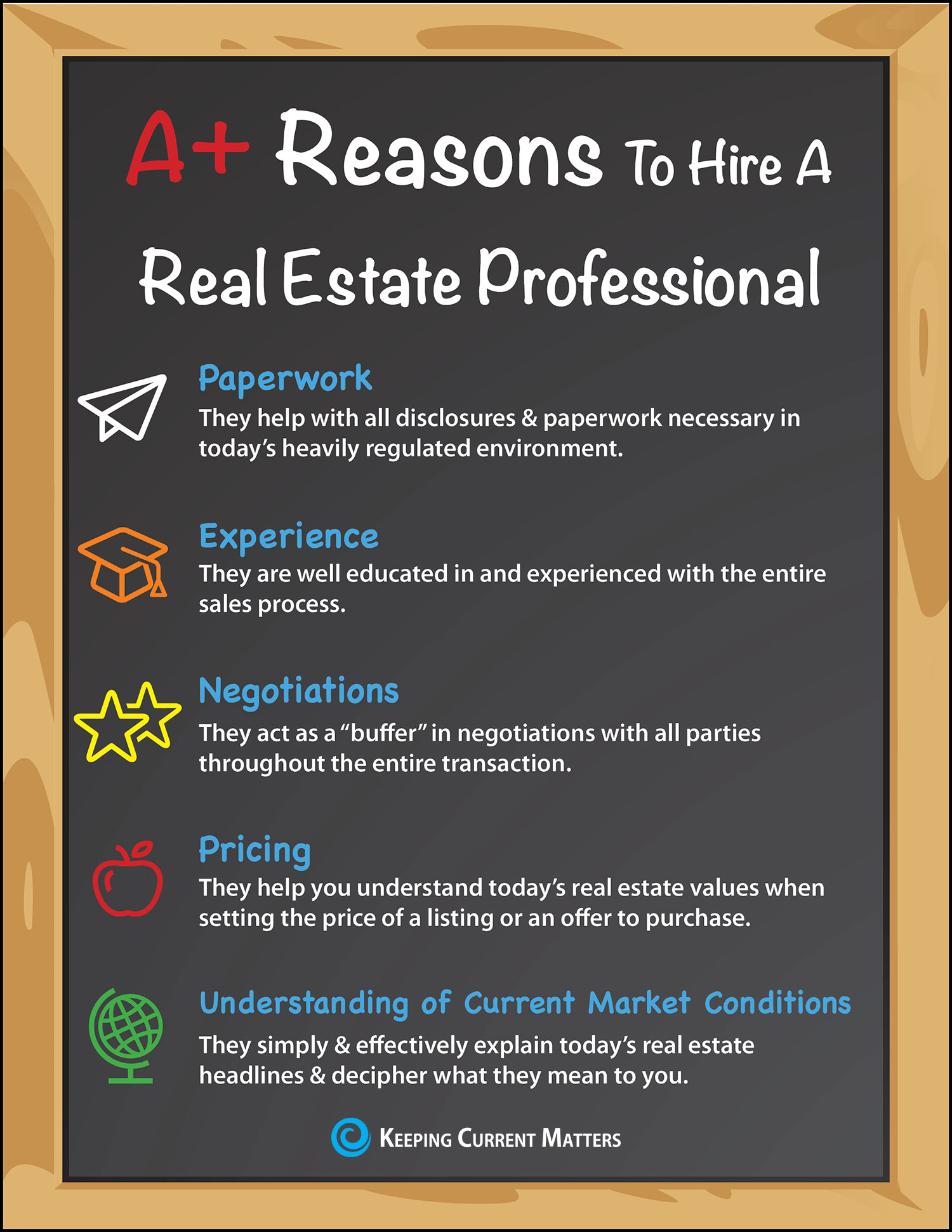 Top 5 A+ Reasons to Hire a Real Estate Pro [INFOGRAPHIC] | Keeping Current Matters