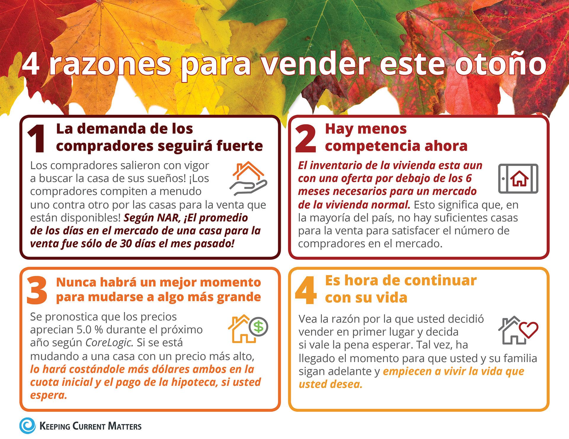 4 razones para vender este otoño [Infografía] | Keeping Current Matters